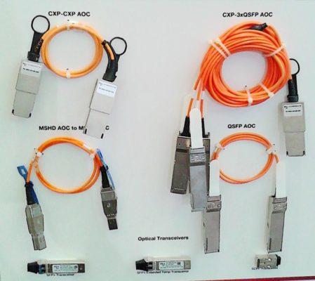 100G CXP AOC Active Optical Cable