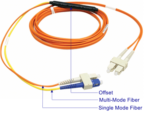 A Typical SC Mode Conditioning Patch Cord