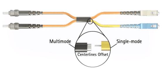 Cable de conexión de acondicionamiento de modo