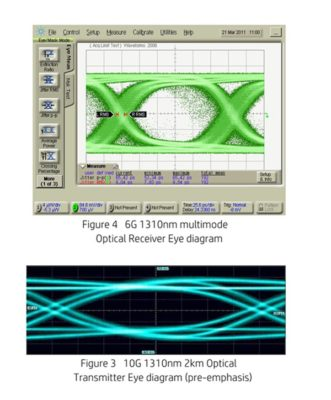 General Failure Mode Classification and Analysis of Optical