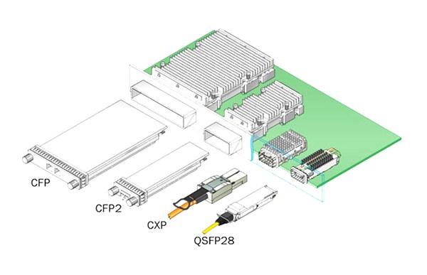 100G Transceivers Types