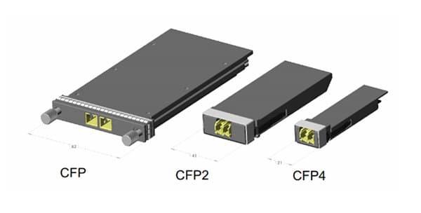 CFP_CFP2_CFP4 Comparison
