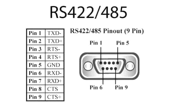 [DIAGRAM_3US]  What is the difference between RS-232, RS-422, and RS-485? | Optcore.net | Rs 422 Null Modem Cable Wiring Diagram |  | Optcore
